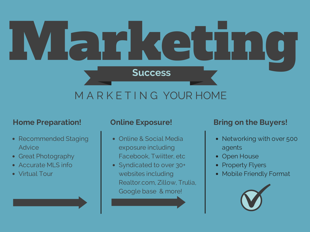 Marketing Your Destin Home Home